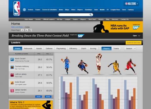 NBA Stats