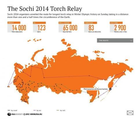 Sochi Olimpiai Váltó térképe