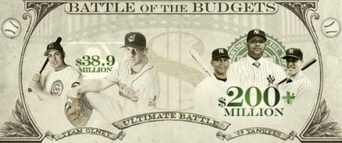 Költségvetések háborúja