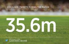 A Twitteren is rekordot döntött a futball-vb!
