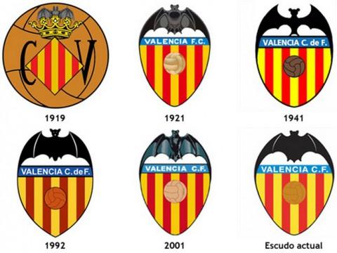 A Valencia logójának fejlődése