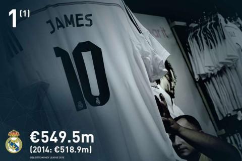 Real-madrid-deloitte-money-league-2015
