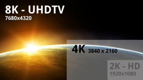 8K TV táblázat