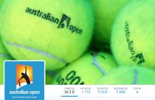 Szárnyalt a Twitteren az Australian Open