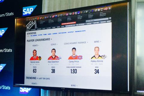 NHL statisztikák az SAP támogatásával