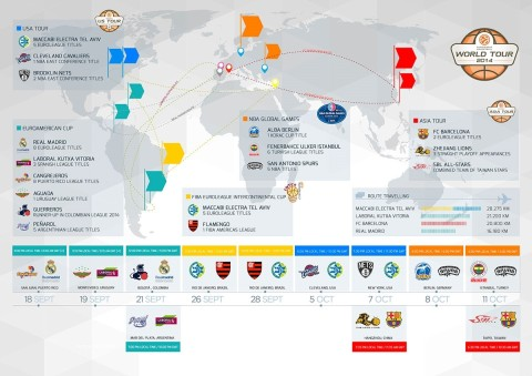 Euroleague-World-Tour-2014