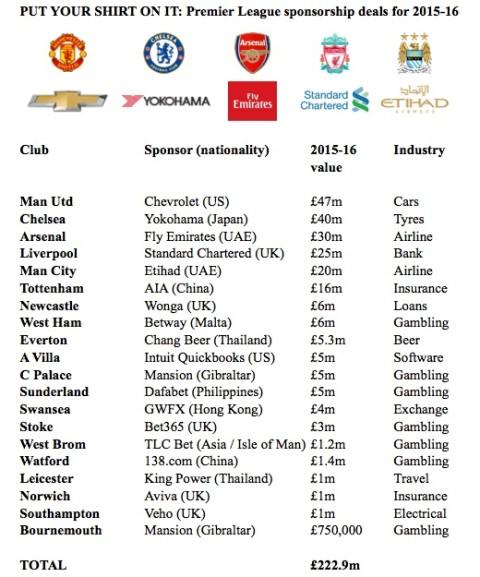 PL-shirts-sponsors