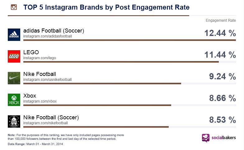 Sport Instagram