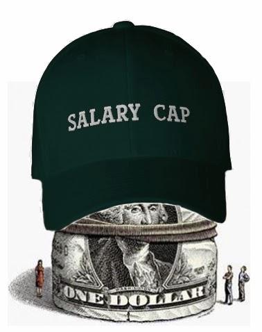 salary-cap-2014-2015