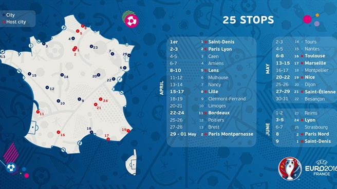 uefa-euro-2016-trophy-tour-map