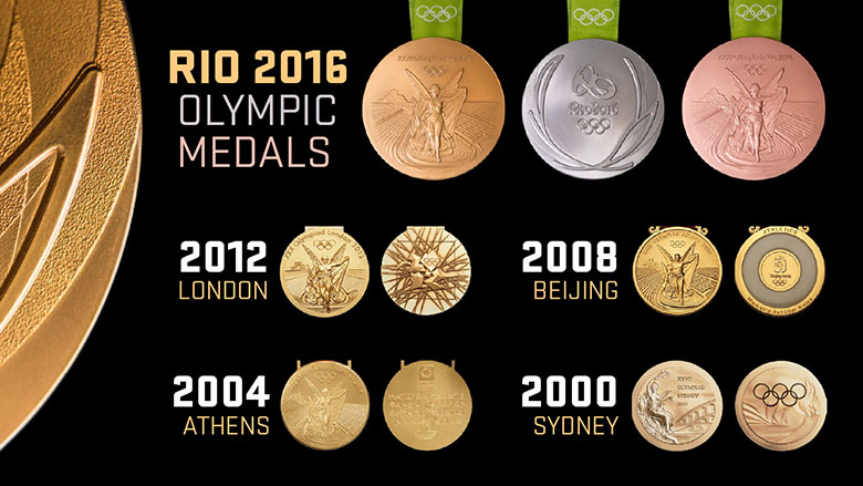 olympic-medals-2000-2016