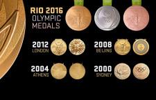 Ezekre az olimpiai éremtáblázatokra öröm ránézni magyarként!